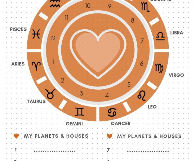 Autumn Maple My Astrology Chart Printable