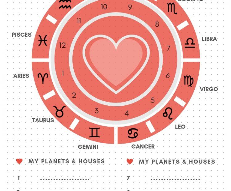 Cherry Tomato My Astrology Chart Printable