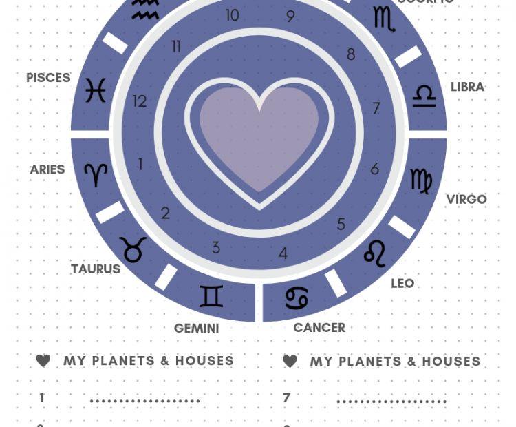 Indigo My Astrology Chart Printable