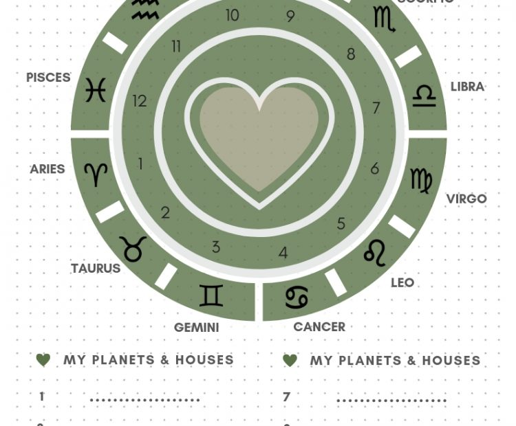 Kale My Astrology Chart Printable