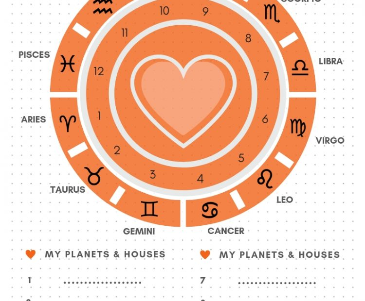 Tiger Lily My Astrology Chart Printable