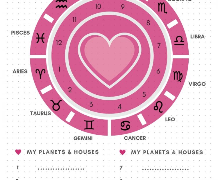 Pink Yarrow My Astrology Chart Printable