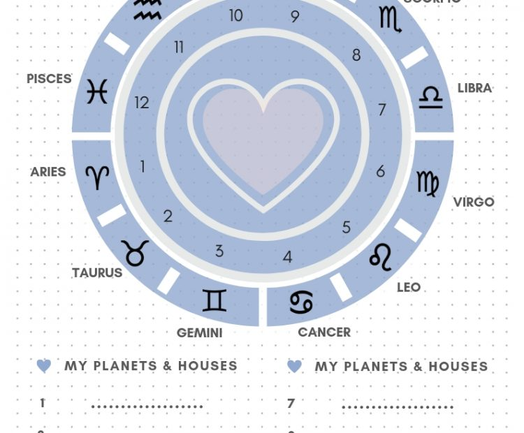 Serenity My Astrology Chart Printable