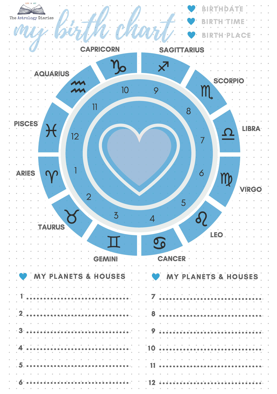 Blue Skies My Astrology Chart Printable
