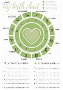 Greenery My Astrology Chart Printable